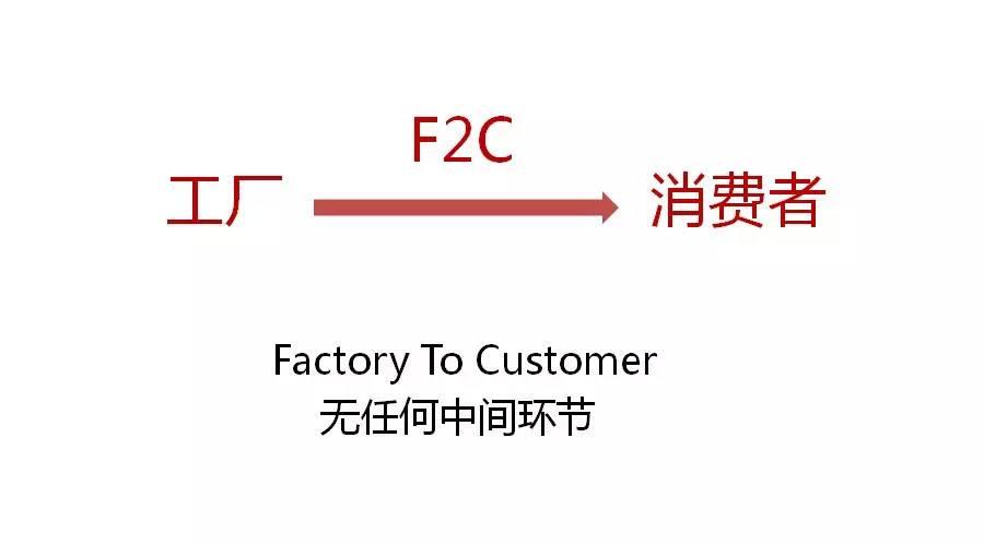 京东无界工厂为品牌提供F2C,徐福记成首个试点