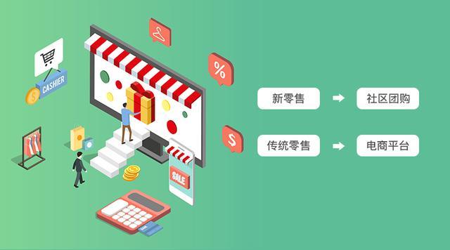 新零售与社区团购如出一辙?商业模式万变不离其宗?